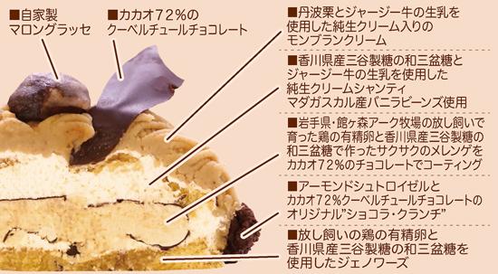 成城石井自家製 <br>丹波栗だけで作ったマロングラッセ<br />モンブランケーキ